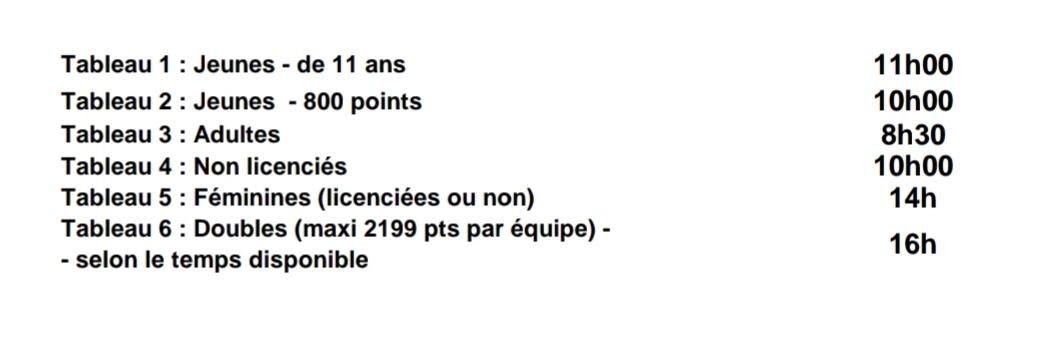 Tennis de table >> Tournoi Claude DESCOUS le dimanche 2 juin