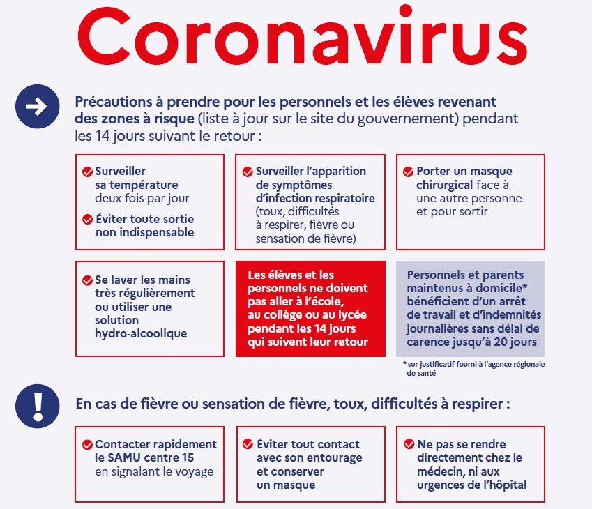 INFORMATION CORONAVIRUS