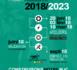 Participez aux débats du projet associatif 2018/2023