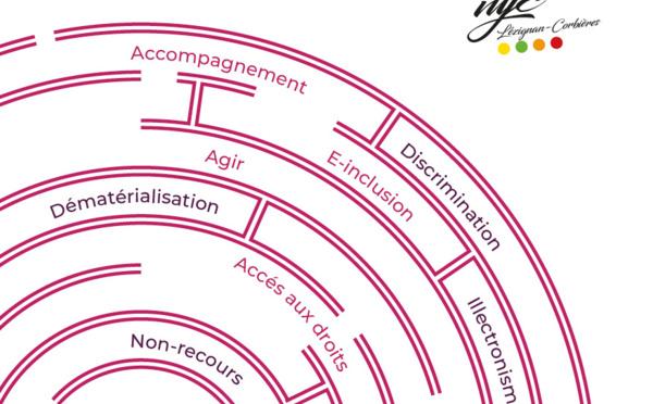 Formations autour de la  médiation numérique, mai et juin 2021